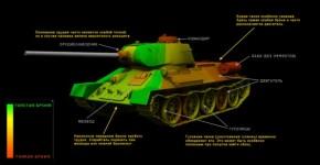World of Tanks самые бронированные танки