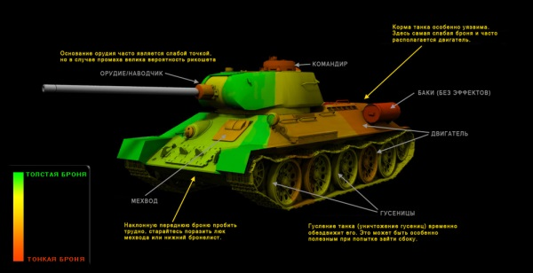 Радио world of tanks треки