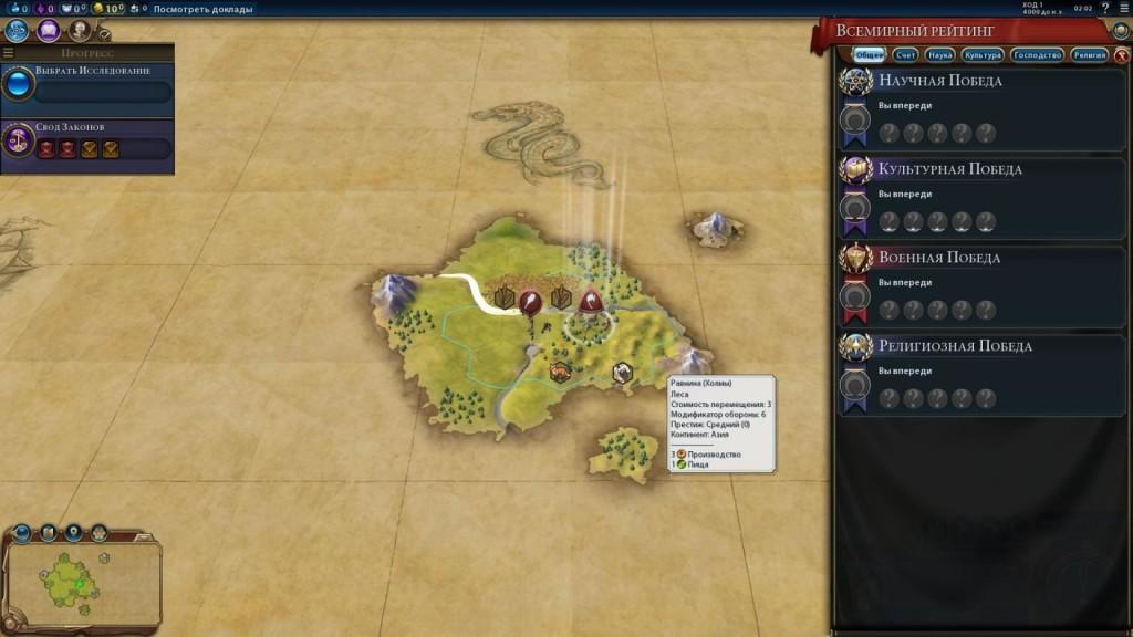 Civilization 6: способы победы и их реализация