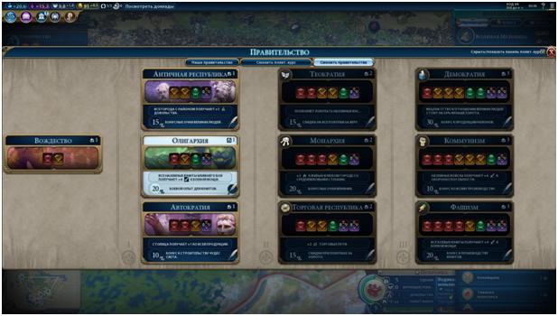Подготовка к войне Civilization 6 - 2